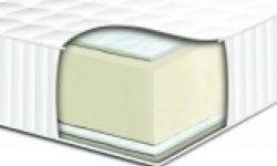 Матрасы в вакуумной упаковке